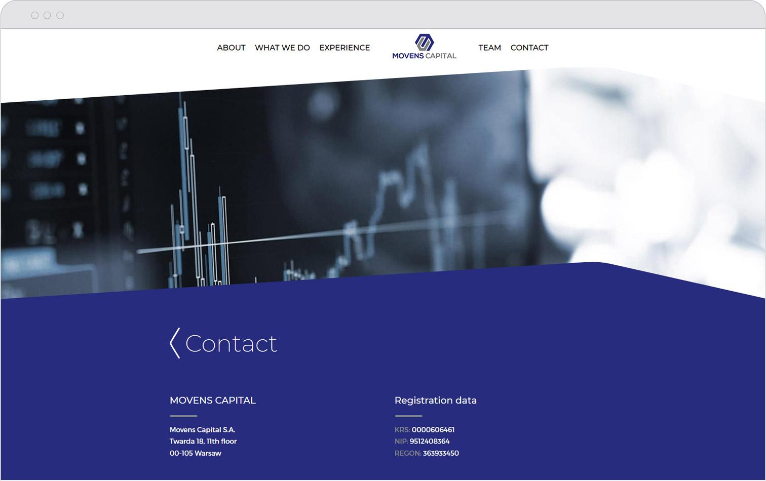 Sekcja Contact nastronie internetowej Movens Capital